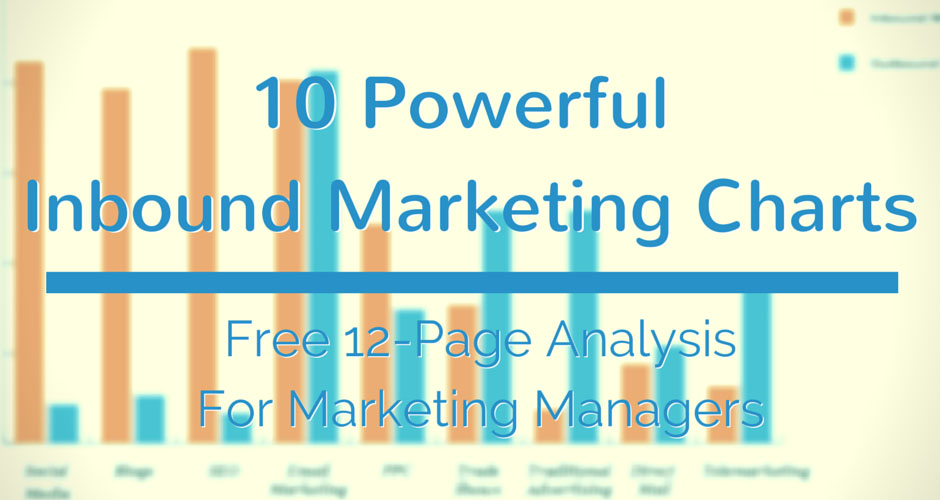 10 Powerful Inbound Marketing Charts